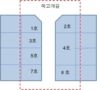 4호와 6호 필지가 합병된 경우를 가정해 그려 본 '도로명 체계 개념도' 빨간 점선 내부는 하나의 상위 주소(이 경우 도로명)를 공유하는 구성원의 범위